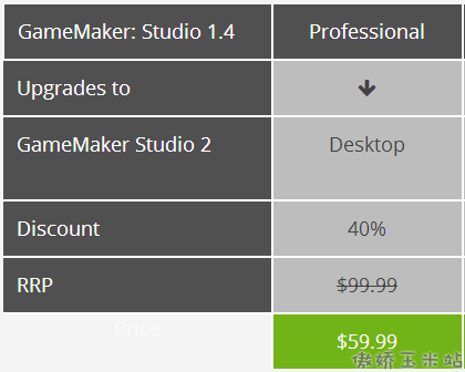 Gamemaker Studio 2 Steam平台发布